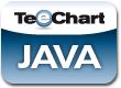 TeeChart for Java screenshot